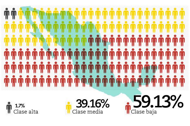 mexico_clase_baja