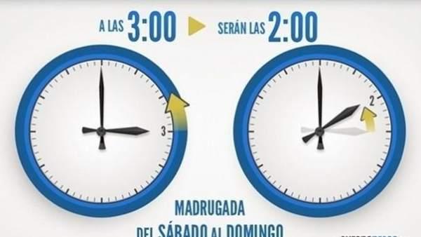 horario3
