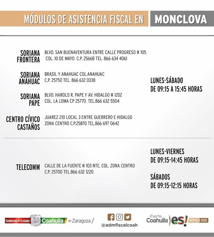 modulos2